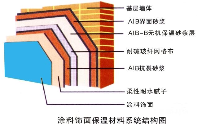 AIB-B金宝慱娱乐係統